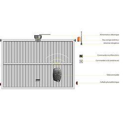 automatisme de porte de garage. Black Bedroom Furniture Sets. Home Design Ideas