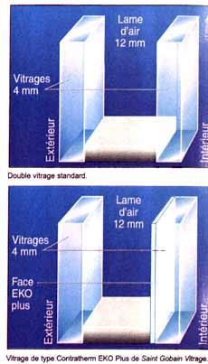 vitrages les fournisseurs grossistes et fabricants sur hellopro. Black Bedroom Furniture Sets. Home Design Ideas