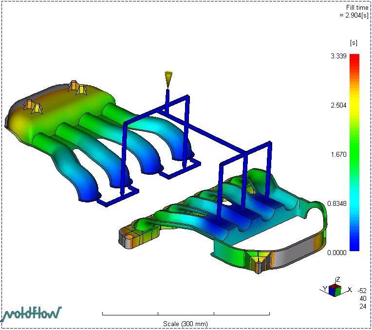 Logiciels de simulation industrielle