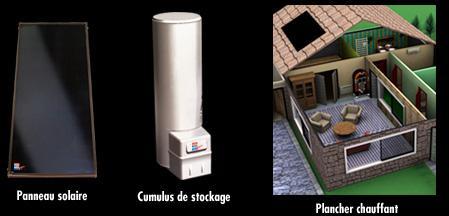 kit chauffe eau solaire thermique combi. Black Bedroom Furniture Sets. Home Design Ideas