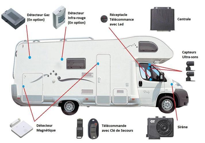 alarme voiture tous les fournisseurs alarme anti vol. Black Bedroom Furniture Sets. Home Design Ideas