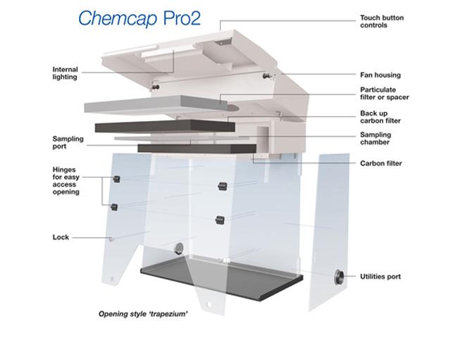 Cuisine appareils cuisine appareilss - Hotte aspirante avec filtre ...