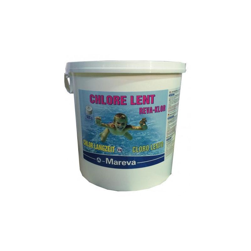 Produits de traitement de piscine
