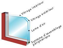 vitrage isolant thermique cekal. Black Bedroom Furniture Sets. Home Design Ideas