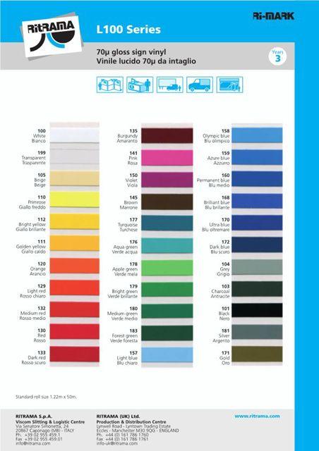 Film adhesif de decoration tout support tous les - Recouvrir meuble cuisine adhesif ...