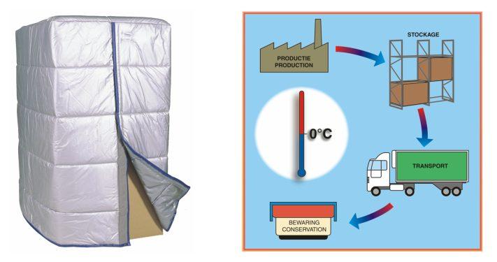 Housses de protection tous les fournisseurs housses et for Housse isotherme pour palette