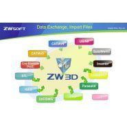 Zw3d - logiciels de cao - cobright