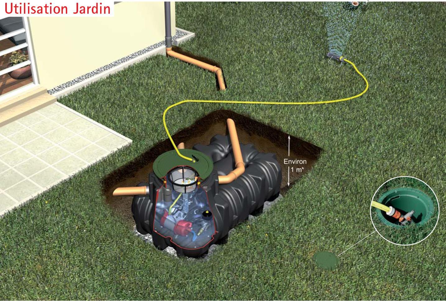 Systemes complets de recuperation d 39 eau de pluie tous for Tuyau d arrosage pour jardin