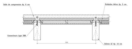 Planchers mixtes tous les fournisseurs plancher mixte for Plancher technique prix m2