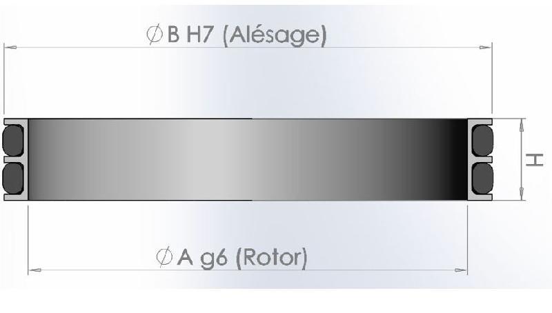 Garniture rotative haute pression modèle grd