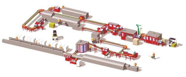Lignes de convoyeurs à bande metris & solema