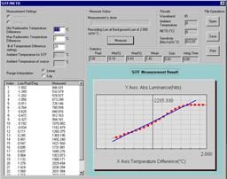 Système d'essai électro-optique i-site tm software