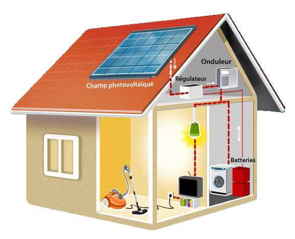 panneaux photovoltaique cristallins. Black Bedroom Furniture Sets. Home Design Ideas