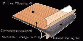 Contreplaqué bois - *ober compact