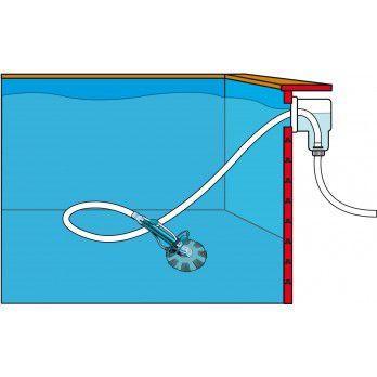 Appareils de nettoyage de piscines comparez les prix for Prix aspirateur piscine