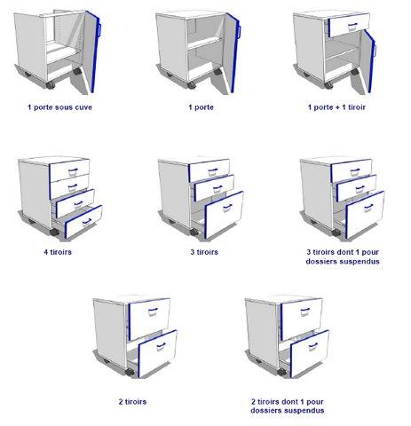 Meubles de laboratoire tous les fournisseurs meubles for Paillasse cuisine