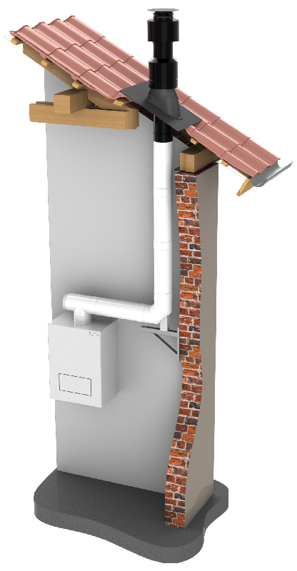 conduits de fumee concentriques twin pl. Black Bedroom Furniture Sets. Home Design Ideas