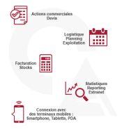 Nessy - Logiciels de gestion de déchetteries - CAKTUS - Multi-sociétés