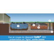 Ecoflo - filtres pour fosses septiques - l'orbleu - compact