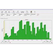 Visualisation de donnée de  comptage en temps réel