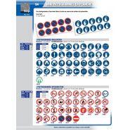 Etiquette de signalisation - mini pictogrammes en planche