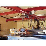 Ponts roulants - convoynort - utilisés pour la desserte de zones de travail