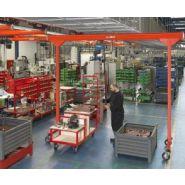 EVP-KBK Portique de levage - Demag Cranes & Components SAS - 250 à 500 kg
