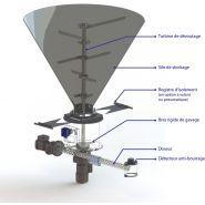 ZDM 400- Émotteurs & dévouteurs - Sodimate -  débits 50 l/h à 12000 l/h