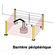 ULVT - Barrière immatérielle multifaisceaux - Fiessler - Hauteur de protection peut aller de 100 mm à 1900 mm au pas de 100 mm