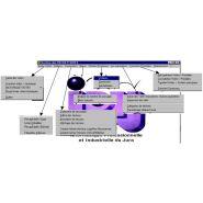 Logiciels de gestion de déchetteries - IPIJ - Accès direct aux factures du visiteur