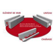 BLOC DE COFFRAGE ISOLANT - GAMME PLUS