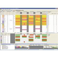 Agiletime™ planification rh et gta