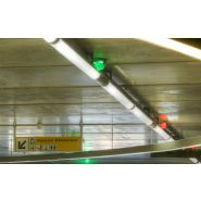 Capteurs intelligents L4 Système de guidage à la place pour parking - Park Assist