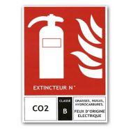 PANNEAU EXTINCTEUR CO2