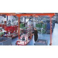 D-IVP Portique de levage - Demag Cranes & Components SAS - 250 à 3200kg