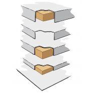 Crédence inox - Collaborative steel - Epaisseur 20 mm doublée bois 19 mm
