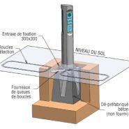 SYSTÈME AVEC BOUCLES - Bornes arrêt-minute - Urbaflux - Système de détection par boucles