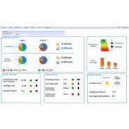 Surveillance et certification de la performance énergétique