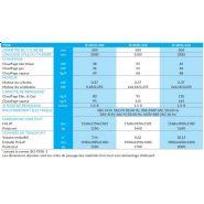 Ir/if 50-320 - sécheuse-repasseuses - primus - vitesse du rouleau 1,5-8 m/min