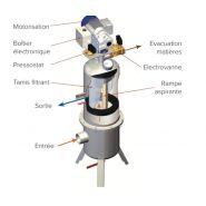 Ag100 hectron filtre automatique à sédiments