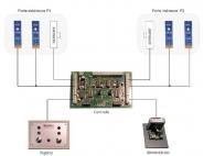 Sas de sécurité électronique monobloc