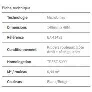 Ba 414s2 - eléments rétro réfléchissant - nippon carbide industries france - dimensions 140 mm x 46 m