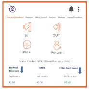 Application mobile synergy app