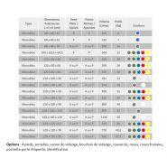 Caisse palette monobloc ajourée, 120 x 100 cm, hauteur 58 cm, 450 litres