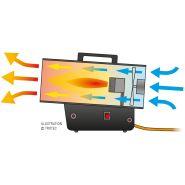 Tgh-11e - chauffages d'air chaud soufflants au gaz - trotec - 10 kw