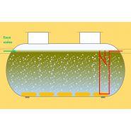 Assainissement par traitement aérobie de boue activée