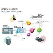 Machines pour injection plastique - daya machinery - avec servomoteur force de serrage de 90 tonne à 3000 tonnes