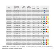 Caisse palette monobloc ajourée, 120 x 100 cm, hauteur 76 cm, 610 litres