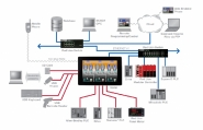 écran tactile ihm - intercontrol