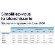 Ic44819 ffs - sécheuse-repasseuses - electrolux - longueur cylindre 1900 mm